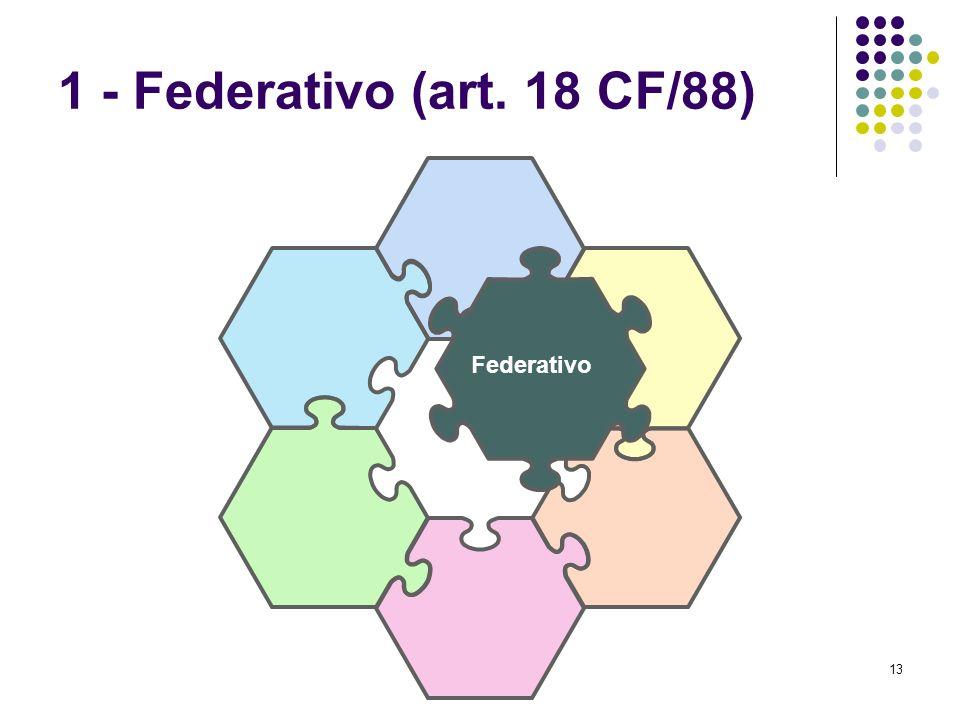 13 1 - Federativo (art. 18 CF/88) Federativo