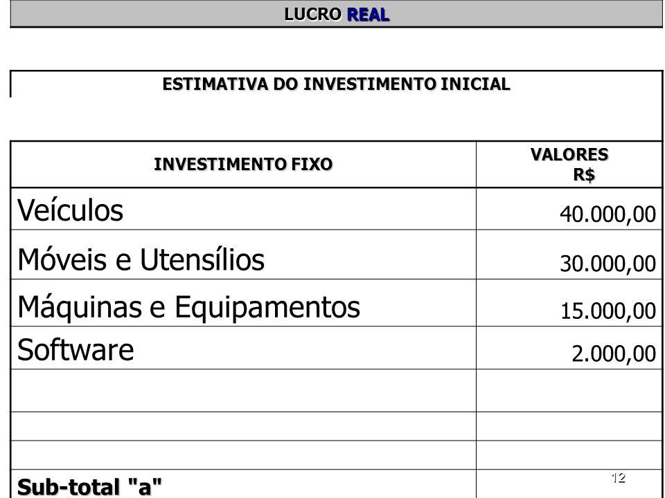 12 LUCRO REAL ESTIMATIVA DO INVESTIMENTO INICIAL INVESTIMENTO FIXO VALORES R$ Veículos 40.000,00 Móveis e Utensílios 30.000,00 Máquinas e Equipamentos