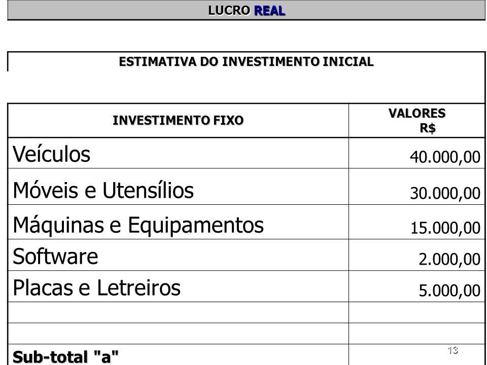 13 LUCRO REAL ESTIMATIVA DO INVESTIMENTO INICIAL INVESTIMENTO FIXO VALORES R$ Veículos 40.000,00 Móveis e Utensílios 30.000,00 Máquinas e Equipamentos