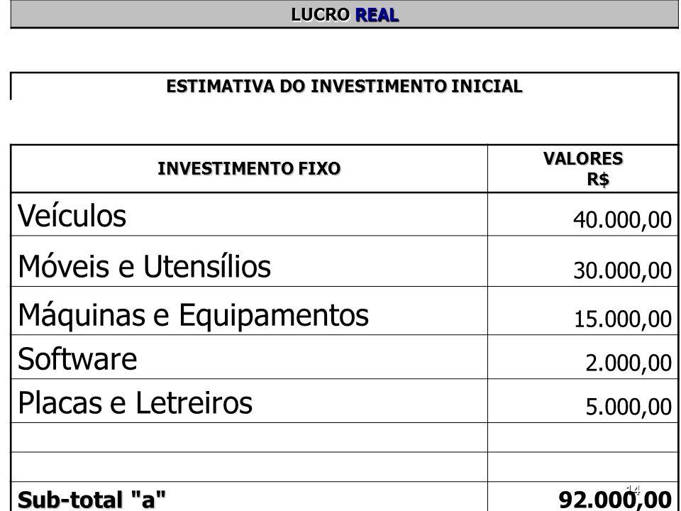 14 LUCRO REAL ESTIMATIVA DO INVESTIMENTO INICIAL INVESTIMENTO FIXO VALORES R$ Veículos 40.000,00 Móveis e Utensílios 30.000,00 Máquinas e Equipamentos