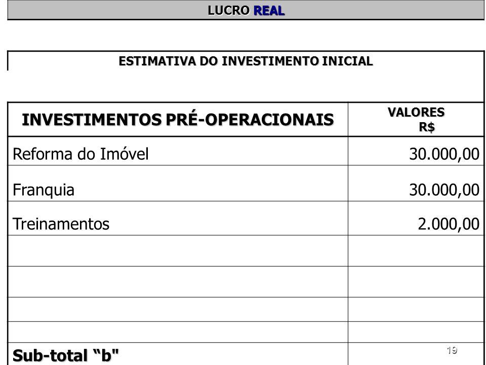 19 LUCRO REAL ESTIMATIVA DO INVESTIMENTO INICIAL INVESTIMENTOS PRÉ-OPERACIONAIS VALORES R$ Reforma do Imóvel30.000,00 Franquia30.000,00 Treinamentos2.