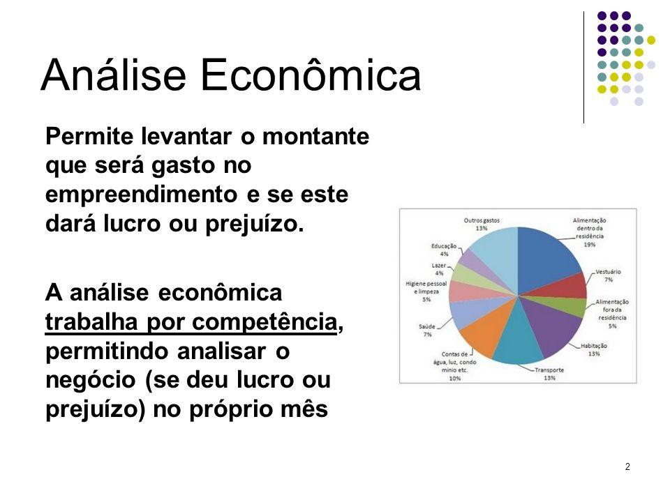 2 Análise Econômica Permite levantar o montante que será gasto no empreendimento e se este dará lucro ou prejuízo. A análise econômica trabalha por co