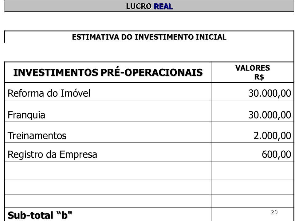20 LUCRO REAL ESTIMATIVA DO INVESTIMENTO INICIAL INVESTIMENTOS PRÉ-OPERACIONAIS VALORES R$ Reforma do Imóvel30.000,00 Franquia30.000,00 Treinamentos2.