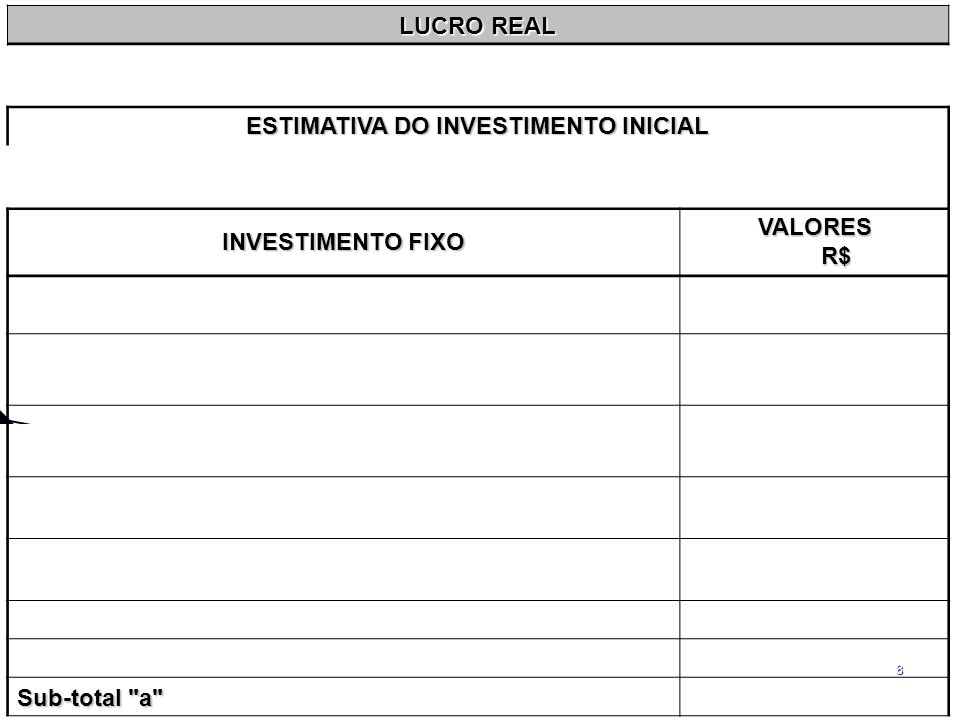 19 LUCRO REAL ESTIMATIVA DO INVESTIMENTO INICIAL INVESTIMENTOS PRÉ-OPERACIONAIS VALORES R$ Reforma do Imóvel30.000,00 Franquia30.000,00 Treinamentos2.000,00 Sub-total b
