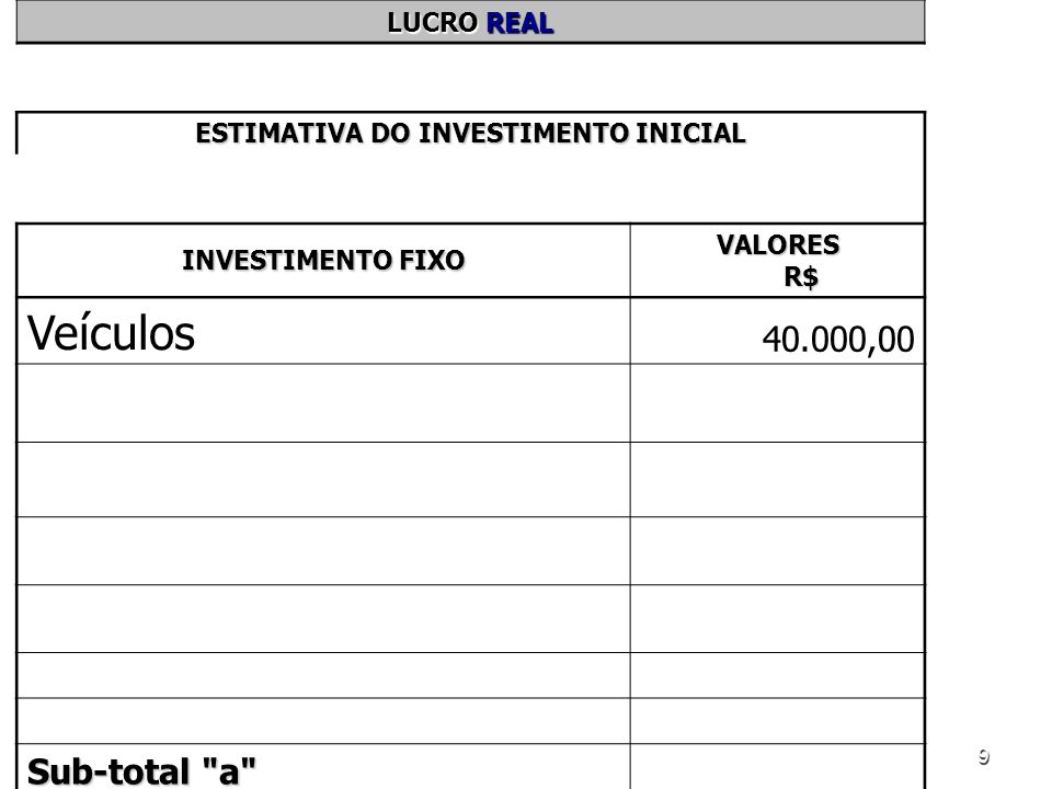 9 LUCRO REAL ESTIMATIVA DO INVESTIMENTO INICIAL INVESTIMENTO FIXO VALORES R$ Veículos 40.000,00 Sub-total