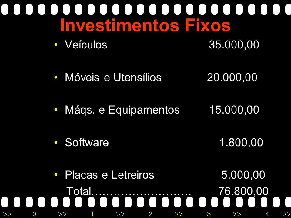>>0 >>1 >> 2 >> 3 >> 4 >> Investimentos Fixos Veículos 35.000,00 Móveis e Utensílios 20.000,00 Máqs.