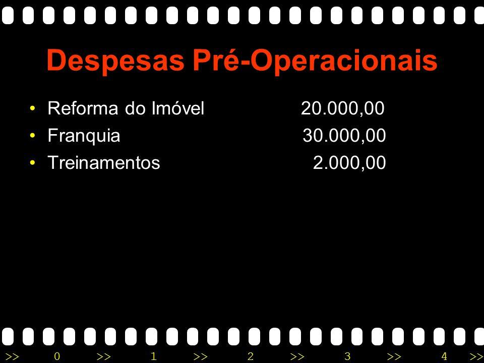 >>0 >>1 >> 2 >> 3 >> 4 >> Despesas Pré-Operacionais Reforma do Imóvel 20.000,00 Franquia 30.000,00