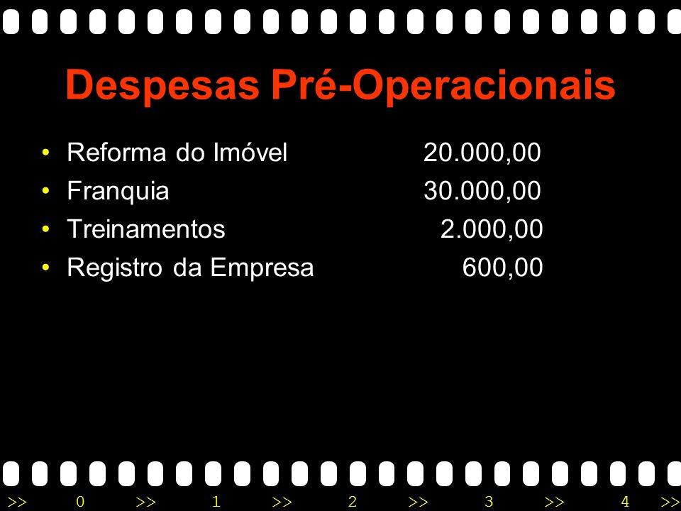 >>0 >>1 >> 2 >> 3 >> 4 >> Despesas Pré-Operacionais Reforma do Imóvel 20.000,00 Franquia 30.000,00 Treinamentos 2.000,00