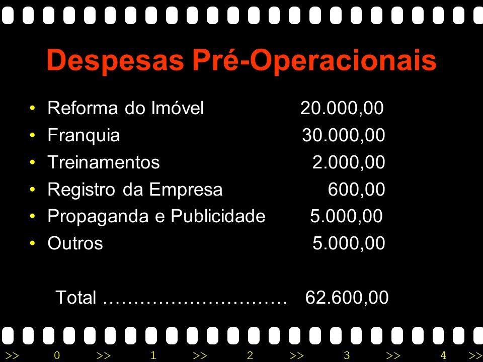 >>0 >>1 >> 2 >> 3 >> 4 >> Despesas Pré-Operacionais Reforma do Imóvel 20.000,00 Franquia 30.000,00 Treinamentos 2.000,00 Registro da Empresa 600,00 Propaganda e Publicidade 5.000,00