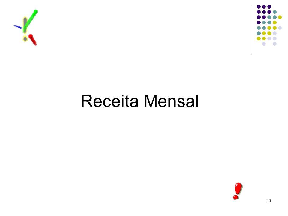 11 PLANILHA DE RECEITAS - MENSAL PRODUTO /SERVIÇO VALORES - R$ Vendas de Mercadorias185.000,00 TOTAL DE RECEITAS185.000,00