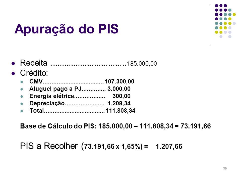 16 Apuração do PIS Receita................................. 185.000,00 Crédito: CMV.................................... 107.300,00 Aluguel pago a PJ..