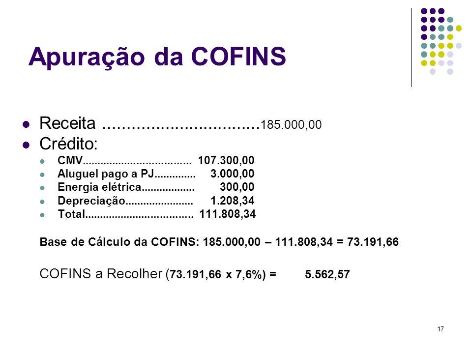 17 Apuração da COFINS Receita................................. 185.000,00 Crédito: CMV.................................... 107.300,00 Aluguel pago a P