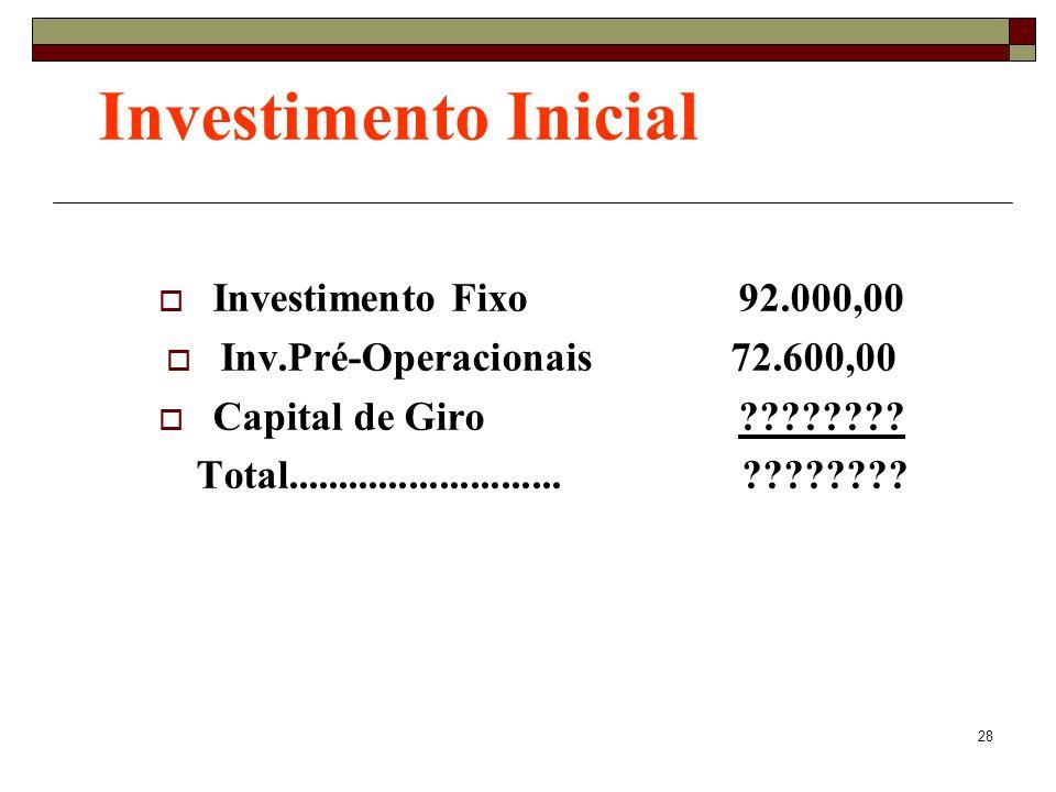 28 Investimento Inicial Investimento Fixo 92.000,00 Inv.Pré-Operacionais 72.600,00 Capital de Giro ???????? Total........................... ????????