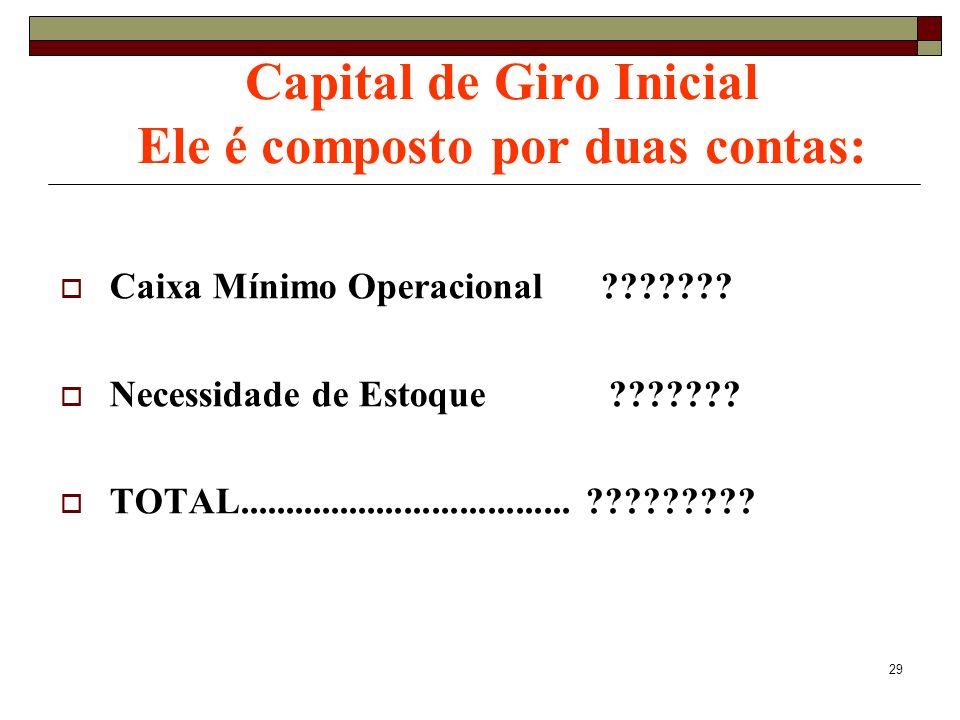 29 Capital de Giro Inicial Ele é composto por duas contas: Caixa Mínimo Operacional ??????? Necessidade de Estoque ??????? TOTAL......................