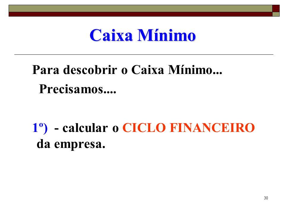 30 Caixa Mínimo Para descobrir o Caixa Mínimo... Precisamos.... 1º) - calcular o CICLO FINANCEIRO da empresa.