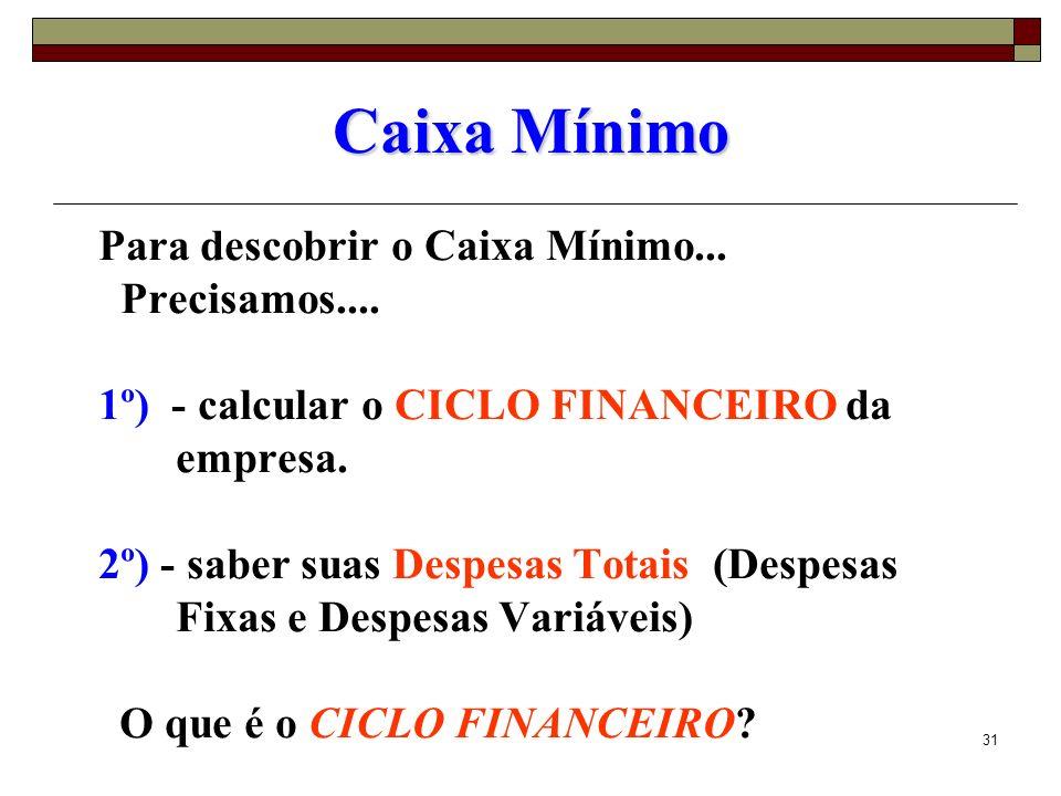 31 Caixa Mínimo Para descobrir o Caixa Mínimo... Precisamos.... 1º) - calcular o CICLO FINANCEIRO da empresa. 2º) - saber suas Despesas Totais (Despes