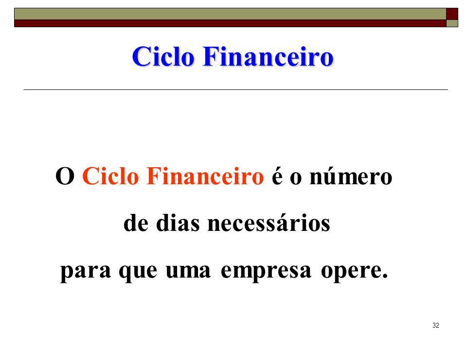 32 Ciclo Financeiro O Ciclo Financeiro é o número de dias necessários para que uma empresa opere.