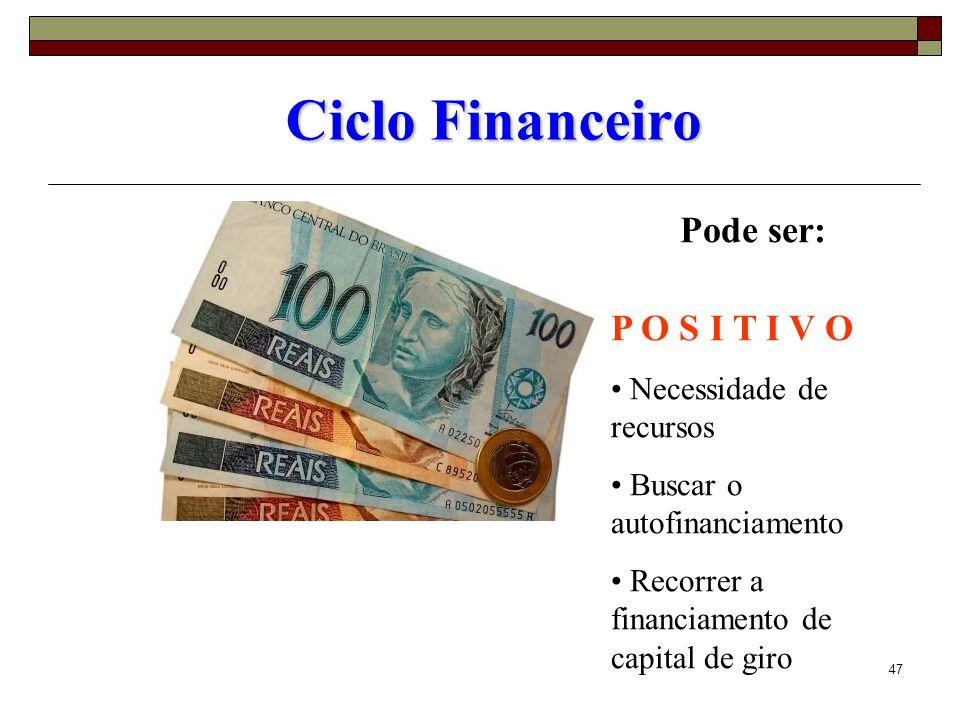 48 Ciclo Financeiro Pode ser: N E G A T I V O Aplicar no mercado de capitais Liquidar estoque de baixo giro Conceder prazo a cliente especial Realizar investimento Comprar com desconto significativo