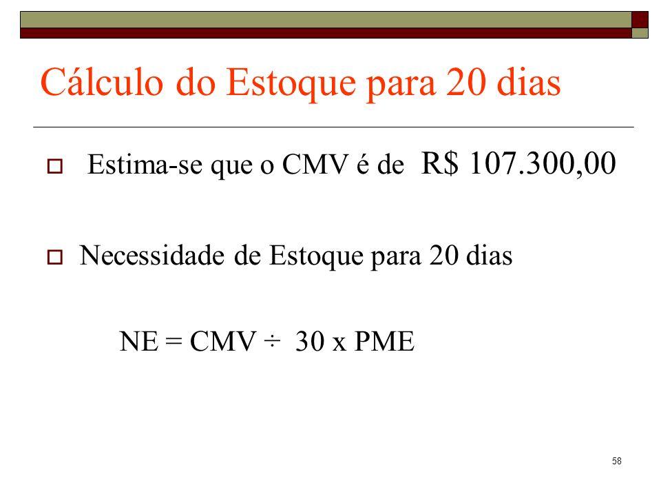 59 Cálculo do Estoque para 20 dias Estima-se que o CMV é de R$ 107.300,00 Necessidade de Estoque para 20 dias NE = CMV ÷ 30 x PME 107.300,00 ÷ 30 dias x 20 dias = R$ 71.533,33