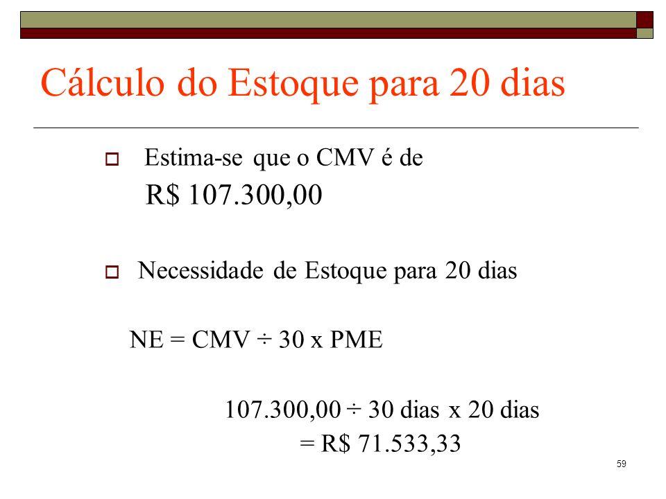 59 Cálculo do Estoque para 20 dias Estima-se que o CMV é de R$ 107.300,00 Necessidade de Estoque para 20 dias NE = CMV ÷ 30 x PME 107.300,00 ÷ 30 dias