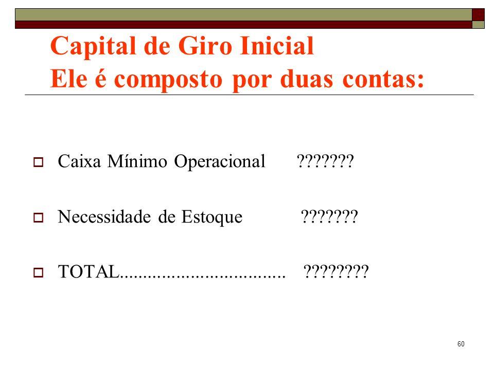 61 Caixa Mínimo Operacional 181.983,84 Necessidade de Estoque 71.533,33 TOTAL....................................