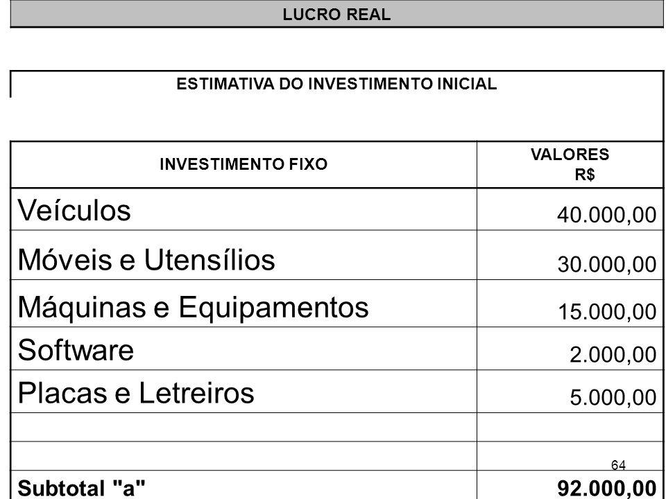 64 LUCRO REAL ESTIMATIVA DO INVESTIMENTO INICIAL INVESTIMENTO FIXO VALORES R$ Veículos 40.000,00 Móveis e Utensílios 30.000,00 Máquinas e Equipamentos