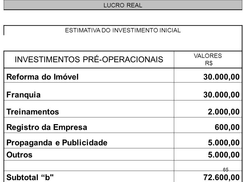 65 LUCRO REAL ESTIMATIVA DO INVESTIMENTO INICIAL INVESTIMENTOS PRÉ-OPERACIONAIS VALORES R$ Reforma do Imóvel30.000,00 Franquia30.000,00 Treinamentos2.