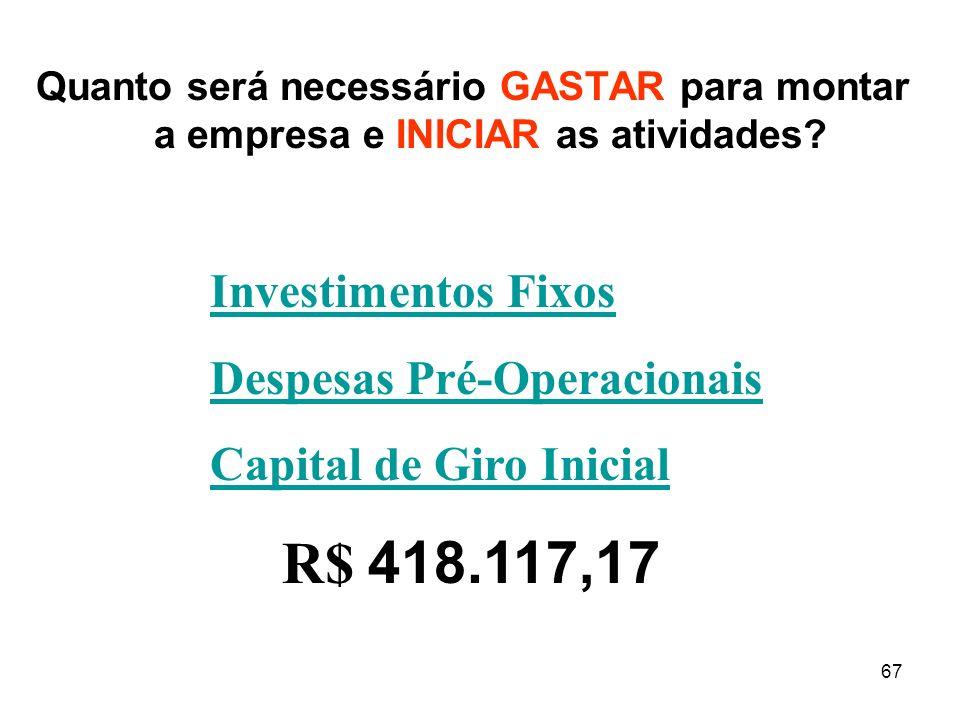 67 Quanto será necessário GASTAR para montar a empresa e INICIAR as atividades? Investimentos Fixos Despesas Pré-Operacionais Capital de Giro Inicial