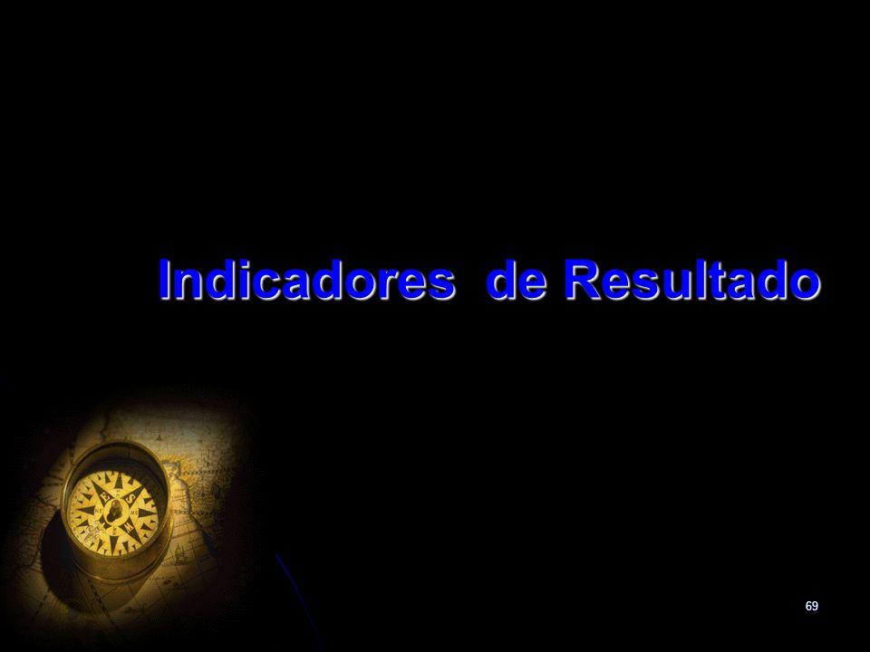 70 Indicadores de Resultado Lucratividade Determina a parcela das receitas operacionais (em termos relativos) que representa o lucro do negócio