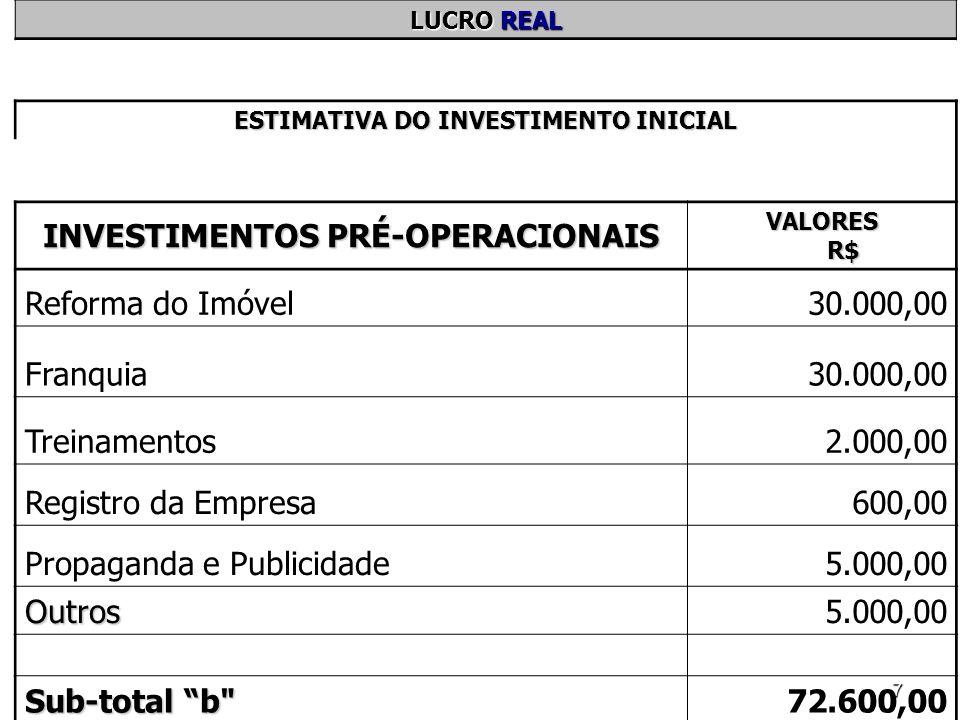 7 LUCRO REAL ESTIMATIVA DO INVESTIMENTO INICIAL INVESTIMENTOS PRÉ-OPERACIONAIS VALORES R$ Reforma do Imóvel30.000,00 Franquia30.000,00 Treinamentos2.0