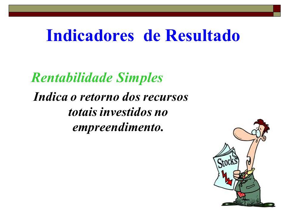 72 Rentabilidade Simples Indica o retorno dos recursos totais investidos no empreendimento. Indicadores de Resultado