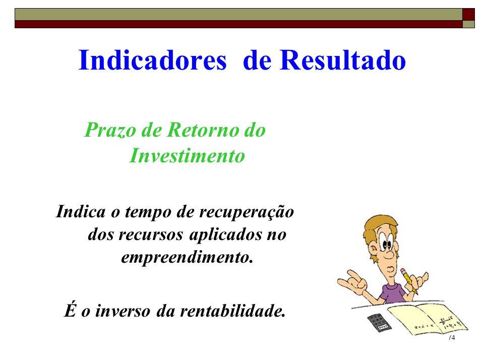 74 Indicadores de Resultado Prazo de Retorno do Investimento Indica o tempo de recuperação dos recursos aplicados no empreendimento. É o inverso da re