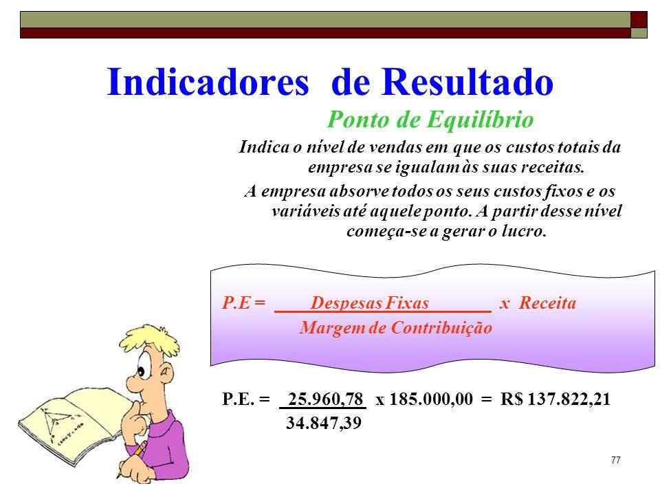 77 Indicadores de Resultado Ponto de Equilíbrio Indica o nível de vendas em que os custos totais da empresa se igualam às suas receitas. A empresa abs