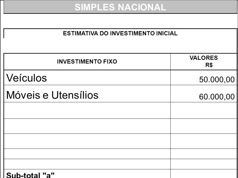 >>0 >>1 >> 2 >> 3 >> 4 >> SIMPLES NACIONAL ESTIMATIVA DO INVESTIMENTO INICIAL INVESTIMENTO FIXO VALORES R$ Veículos 50.000,00 Sub-total