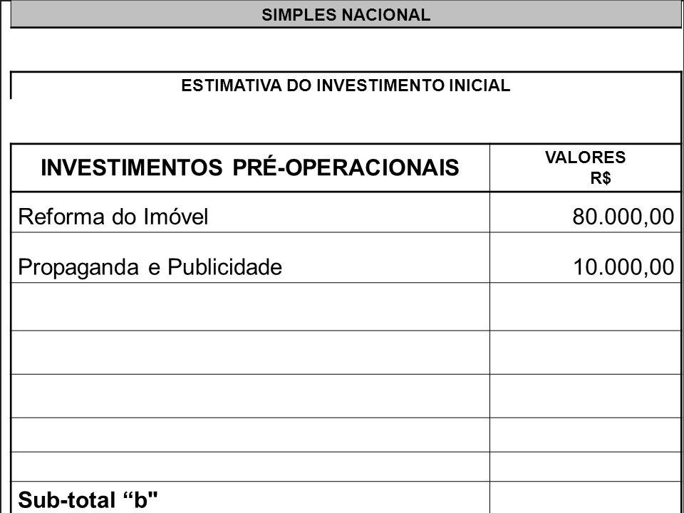 >>0 >>1 >> 2 >> 3 >> 4 >> SIMPLES NACIONAL ESTIMATIVA DO INVESTIMENTO INICIAL INVESTIMENTOS PRÉ-OPERACIONAIS VALORES R$ Reforma do Imóvel80.000,00 Sub