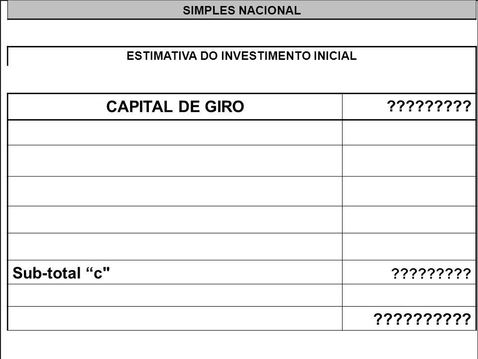 >>0 >>1 >> 2 >> 3 >> 4 >> 37 INVESTIMENTOS PRÉ-OPERACIONAIS VALORES R$ Reforma do Imóvel80.000,00 Propaganda e Publicidade10.000,00 Treinamentos3.000,