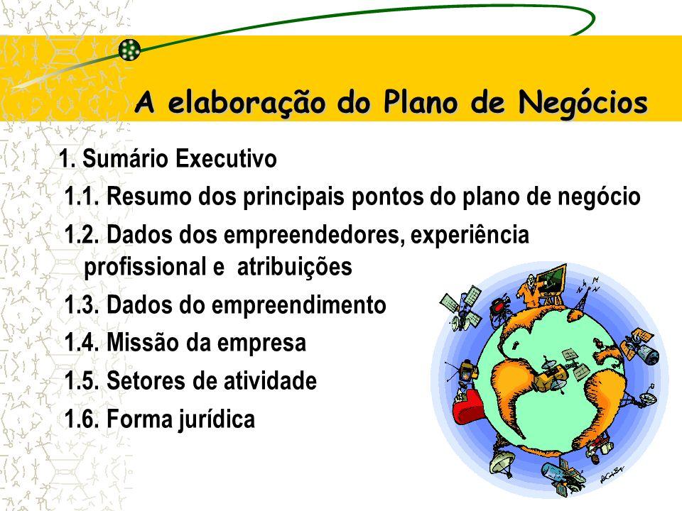 11 A elaboração do Plano de Negócios 1.Sumário Executivo 1.1.