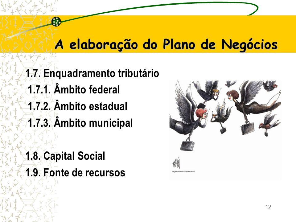 12 A elaboração do Plano de Negócios 1.7.Enquadramento tributário 1.7.1.