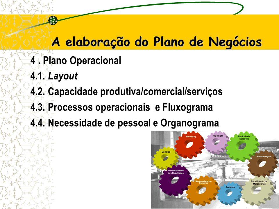 15 A elaboração do Plano de Negócios 4.Plano Operacional 4.1.