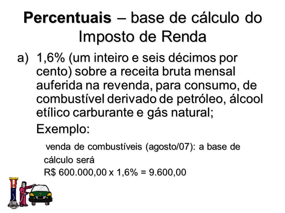 Percentuais – base de cálculo do Imposto de Renda a)1,6% (um inteiro e seis décimos por cento) sobre a receita bruta mensal auferida na revenda, para