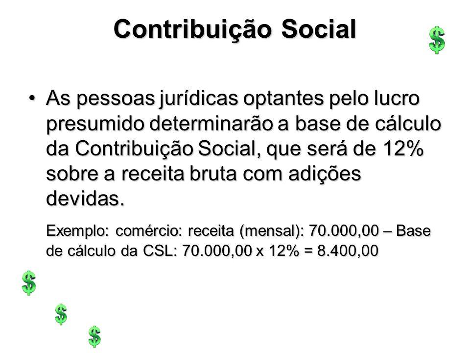 Contribuição Social As pessoas jurídicas optantes pelo lucro presumido determinarão a base de cálculo da Contribuição Social, que será de 12% sobre a
