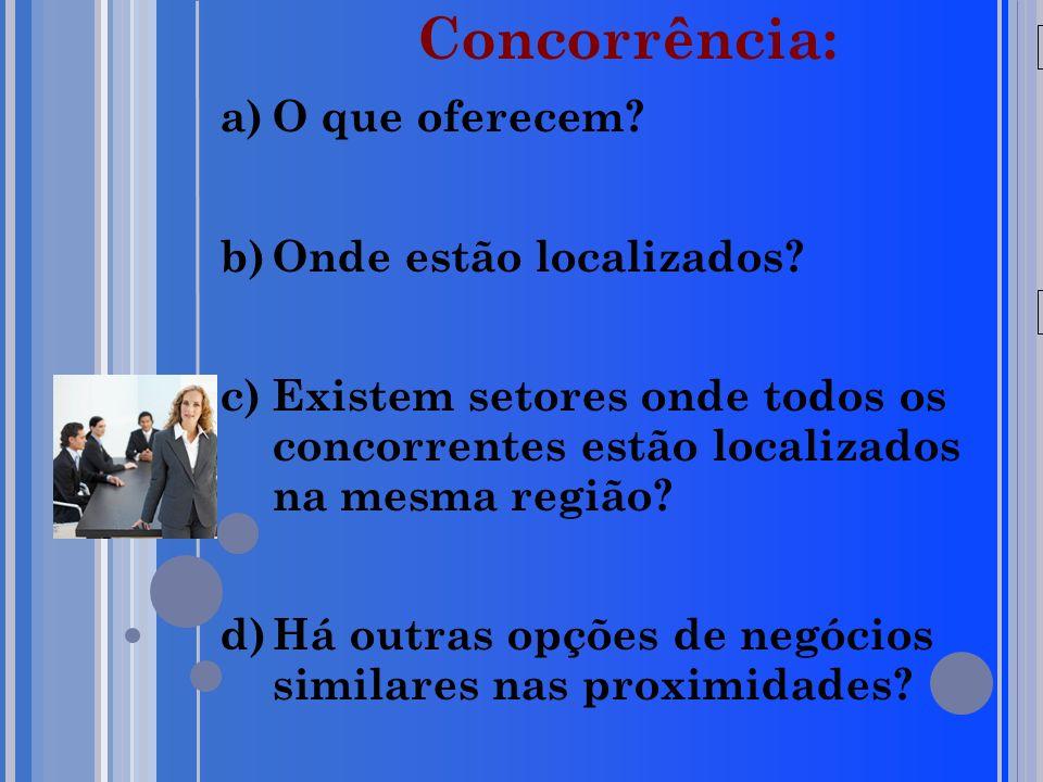 20/05/09 Concorrência: a)O que oferecem.b)Onde estão localizados.