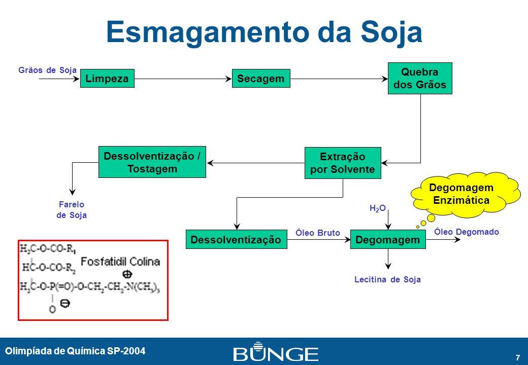 Olimpíada de Química SP-2004 7 Esmagamento da Soja LimpezaSecagem Quebra dos Grãos Extração por Solvente Dessolventização / Tostagem DessolventizaçãoD