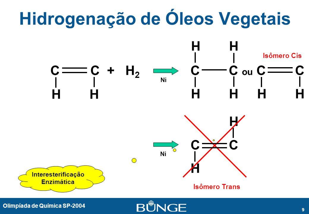 Olimpíada de Química SP-2004 9 Hidrogenação de Óleos Vegetais C + H 2 C C ou C CC HH Ni C H H Isômero Cis Isômero Trans Interesterificação Enzimática