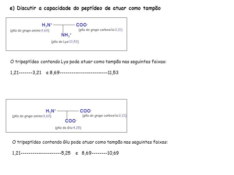 H3N+H3N+ COO - NH 3 + (pKa da Lys:10,53) (pKa do grupo amino:9,69) (pKa do grupo carboxila:2,21) H3N+H3N+ COO - (pKa da Glu:4,25) (pKa do grupo amino: