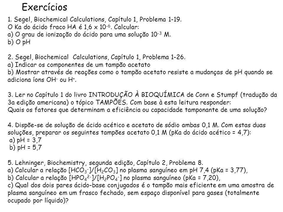 1. Segel, Biochemical Calculations, Capítulo 1, Problema 1-19. O Ka do ácido fraco HA é 1,6 x 10 -6. Calcular: a) O grau de ionização do ácido para um
