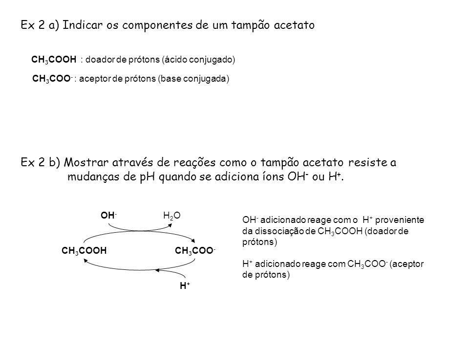 Ex 2 a) Indicar os componentes de um tampão acetato CH 3 COOH : doador de prótons (ácido conjugado) CH 3 COO - : aceptor de prótons (base conjugada) C