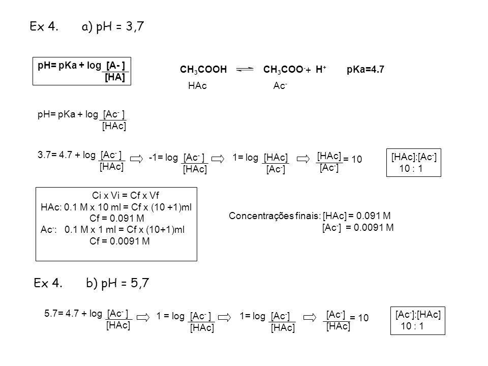 Ex 4. a) pH = 3,7 pH= pKa + log [A- ] [HA] pH= pKa + log [Ac - ] [HAc] CH 3 COOHCH 3 COO - H+H+ + HAcAc - 3.7= 4.7 + log [Ac - ] [HAc] pKa=4.7 -1= log