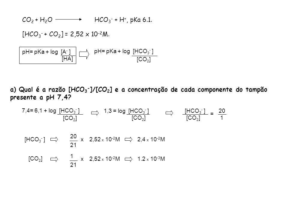 pH= pKa + log [A - ] [HA] pH= pKa + log [HCO 3 - ] [CO 2 ] CO 2 + H 2 O HCO 3 - + H +, pKa 6.1. [HCO 3 - + CO 2 ] = 2,52 x 10 -2 M. 7,4= 6,1 + log [HC