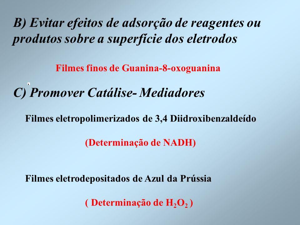 B) Evitar efeitos de adsorção de reagentes ou produtos sobre a superfície dos eletrodos C) Promover Catálise- Mediadores Filmes eletropolimerizados de